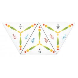 B - Fractions 2