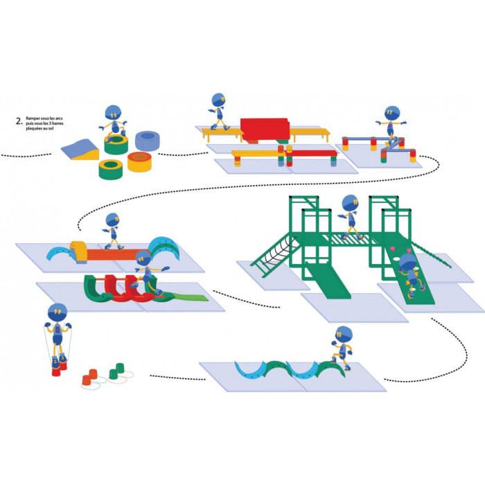 Préférence Les Parcours de motricité à l'école maternelle - Parcours  SY26