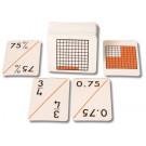 Cartes d'équivalence fractions, nombres décimaux et pourcentages