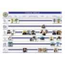 Chronologie de l'Histoire : 19e et 20e siècles