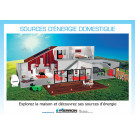Planche : les sources d'énergie domestique