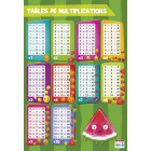 Posters multiplications et divisions