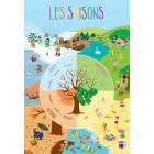 Poster Les saisons